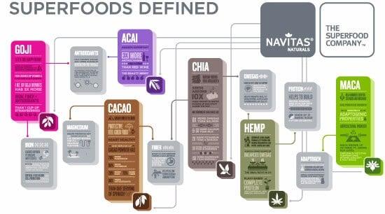 navitas-superfoods